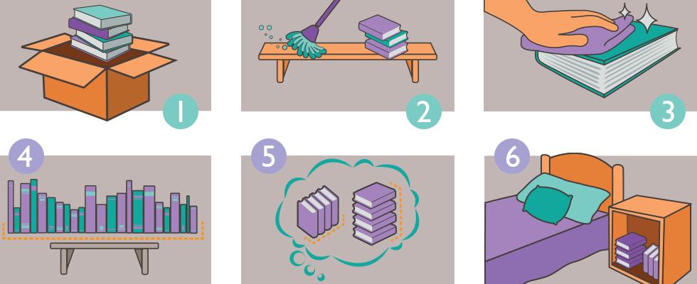 Passos para organizar seus livros parte 1